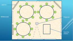collaboration_classroom